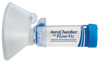 AeroChamber Plus s maskou pro dospělé
